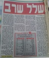 1992 26 MTA0-2 article1 yediot.jpg